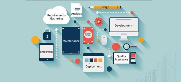 Software Developemnt Company Pune