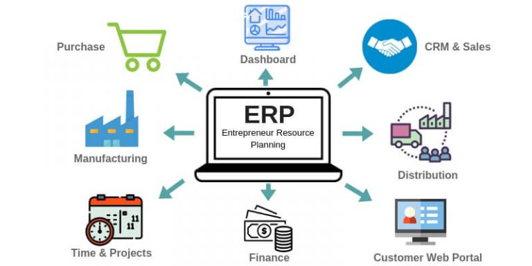 ERP Development Company in Pune
